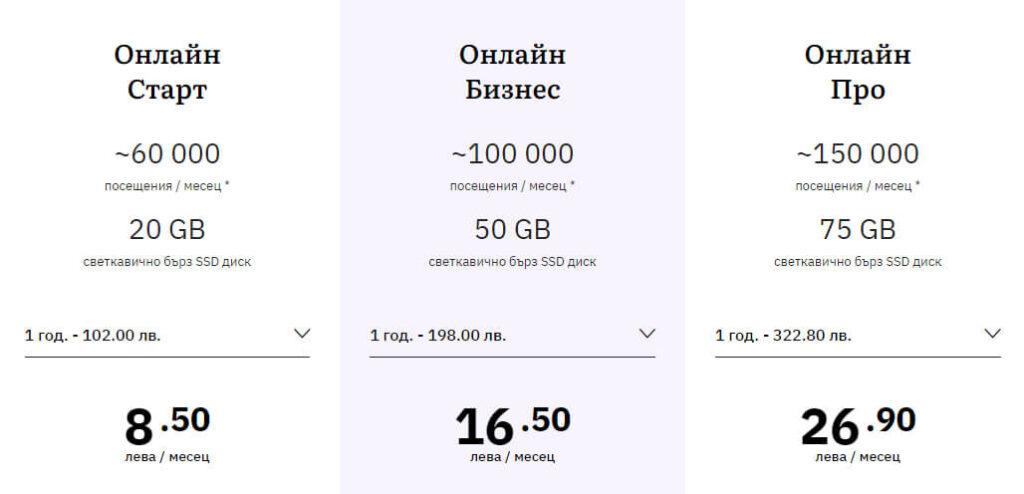 Цени на хостинг за онлайн магазин