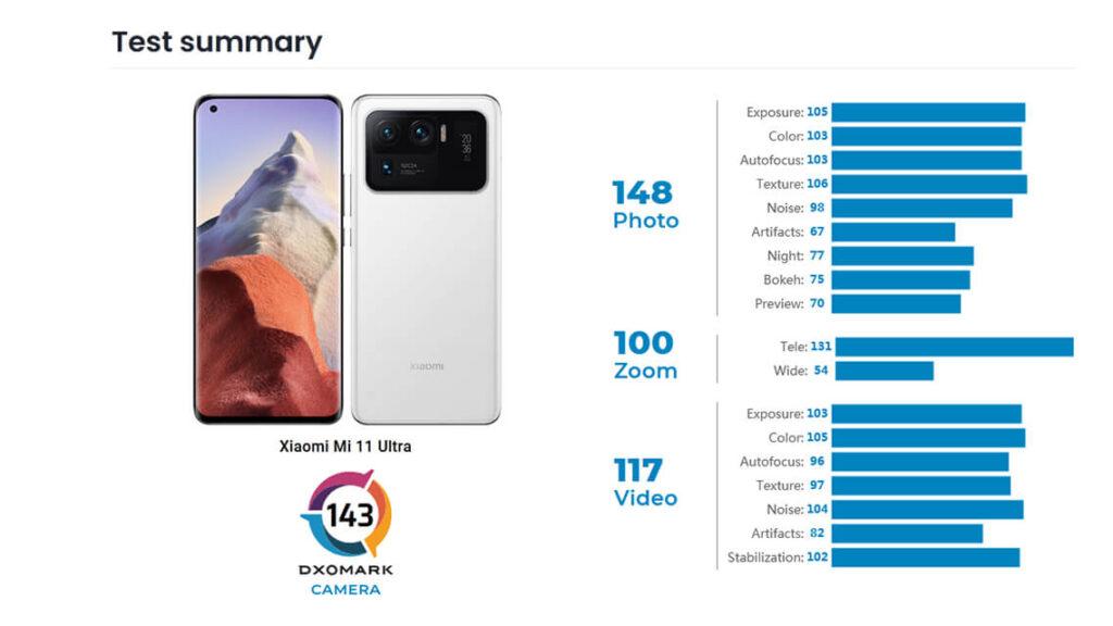 Xiaomi Mi 11 Ultra - тест на камерата