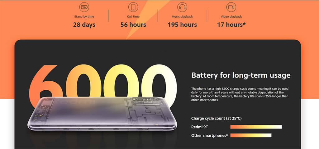 Батерия 6000 mAh