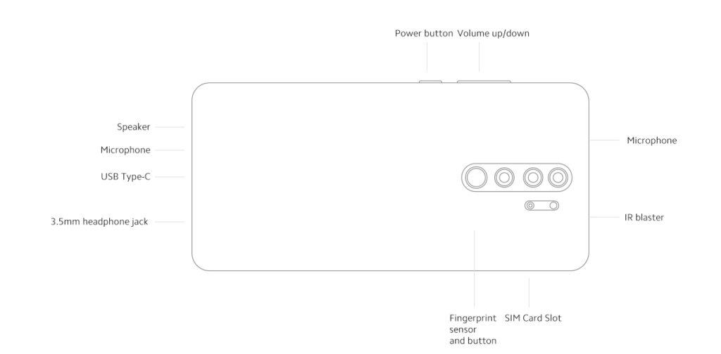 Xiaomi Redmi Note 8 Pro – бутони